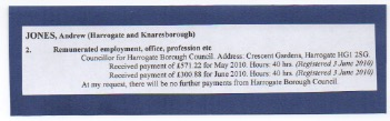 NON-DECLARATION ANDREW JONES' entry in the 2010 Register of Members' Financial Interests. There is no declaration of  his role in Catherine Shuttleworth's company. All he admits to is receiving £872 as a Harrogate Borough councillor in his first two months as an MP.